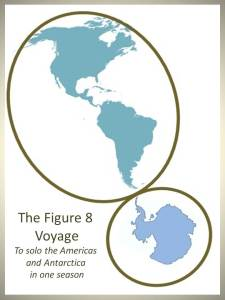 The Figure 8 Voyage